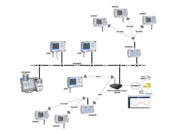strumenti-di-misurazione-rilevazione-dati